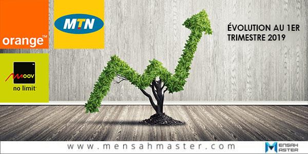 L'ARTCI-dévoile-le-chiffre-d'affaires-des-Télécoms-au-1er-trimestre-2019-mensah-master