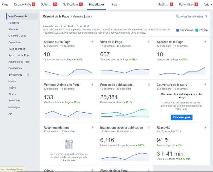 Rapport Facebook comment doit s'y prendre le Community Manager - 2