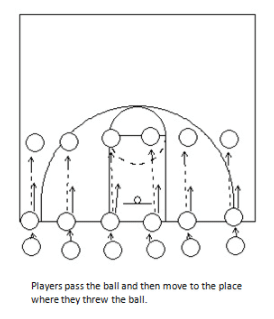 Basic Passing Drill for Kids