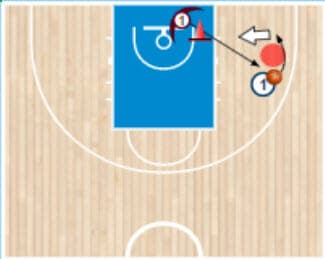 International competitive shooting drills