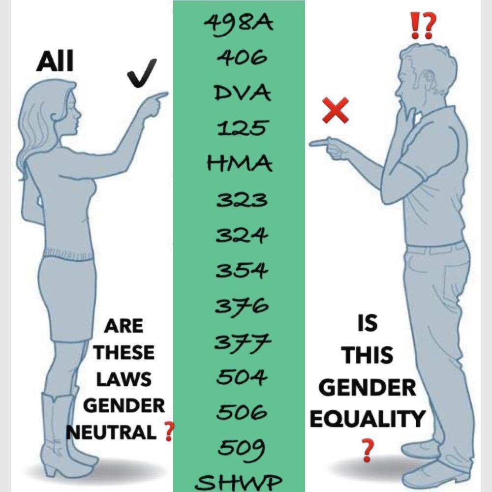 Gender Biased Laws