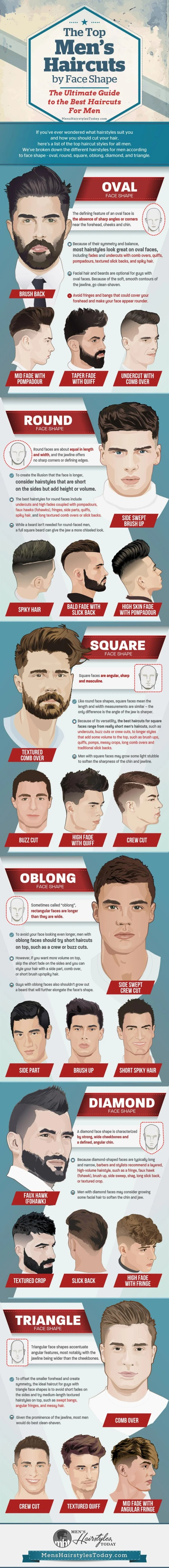 what haircut should i get? (2019 guide)