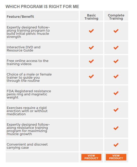 private-gym-comparison-chart