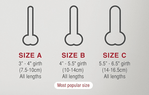 autoblow2-sizes