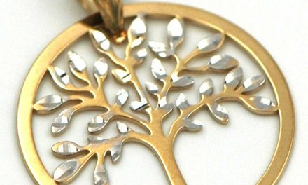 Gold Pendants – The Top Style Trends