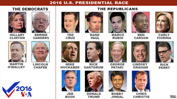 Where does your 2016 presidential candidate stand on ...