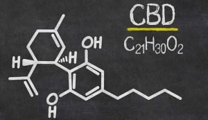 Cannabidiol (CBD) Molecular Structure