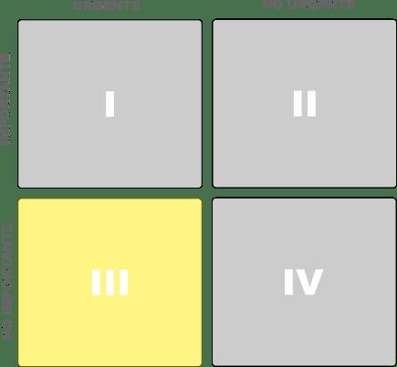 cuadrante III - matriz del tiempo