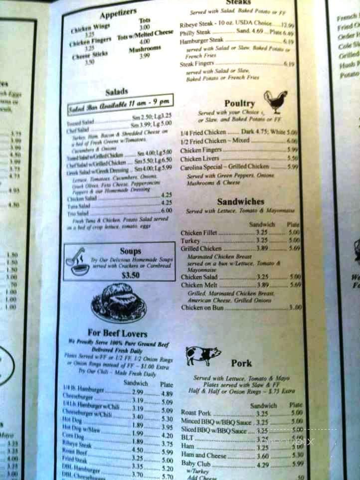 Soul Food Restaurants Los Angeles