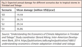 Vol19#3_Climate-change_2