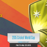 Australia Name Final 15 Man Squad for Cricket World Cup 2015