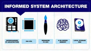 PlayStation-4-system-architecture