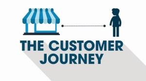 ¿Cuándo empieza y cuándo termina el Customer Journey? Y la Economía Circular