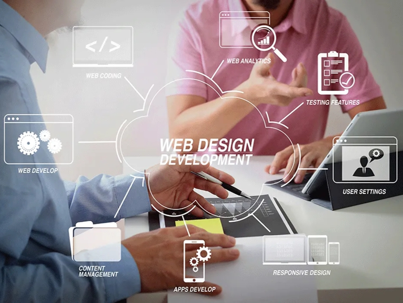 Diseño de paginas web en cancún