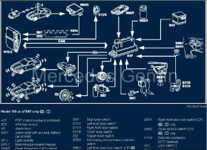 R170 SLK PSE Pump Electrical Connection Diagram  Mercedes GenIn