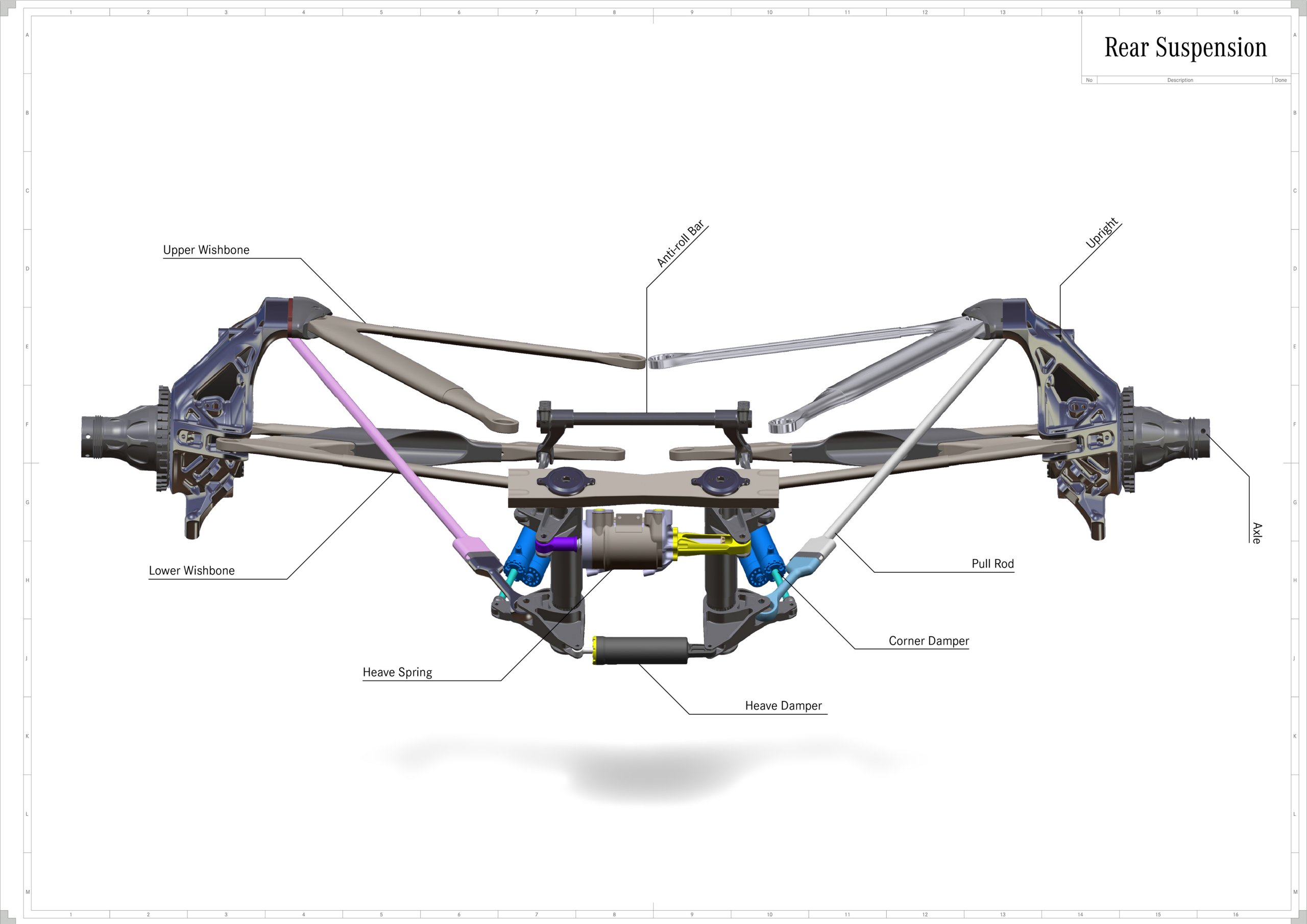 The Suspension Of A Formula One Car