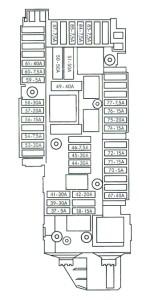 C Class W204 Fuse List Chart Box Location Layout