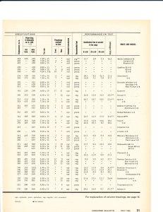 Consumer Bulletin 1960 Cars_0006