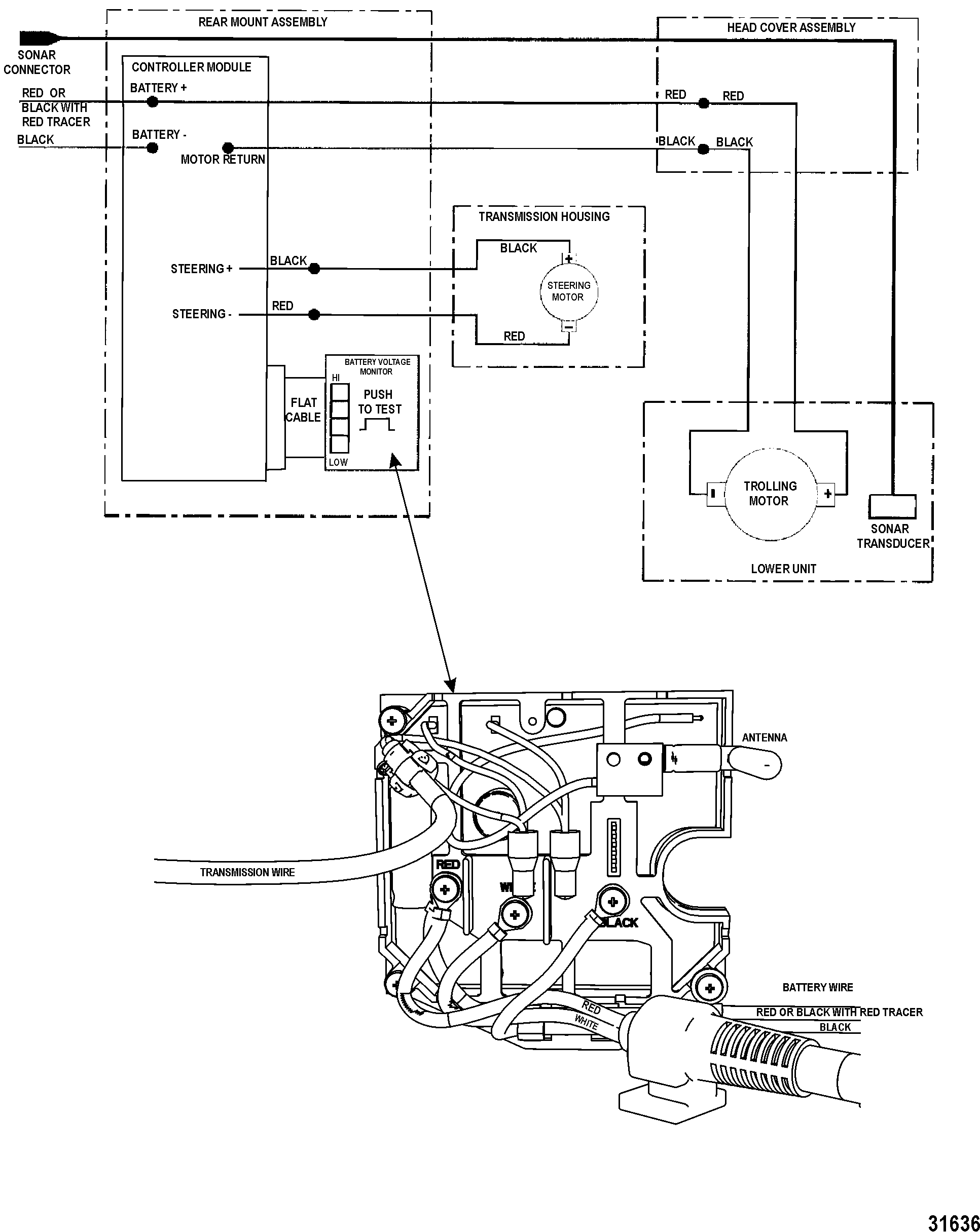 Trolling Motor Battery Wiring Diagram