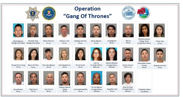 Shown are suspects identified by San Jose police in August 2016 as being associated with Vietnamese organized crime and accused of a range of crimes including extortion, public corruption, narcotic trafficking, assault, illegal gun possession and conspiracy.