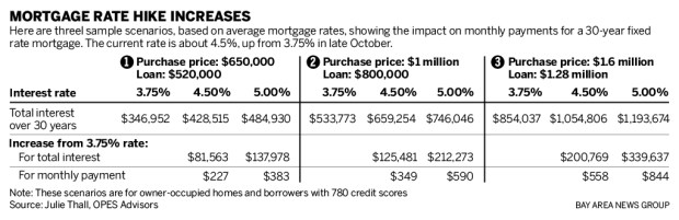 SJM-MORTGAGE-1228-90