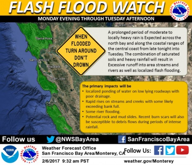 flash flood watch