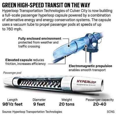 hyperloop_graphic