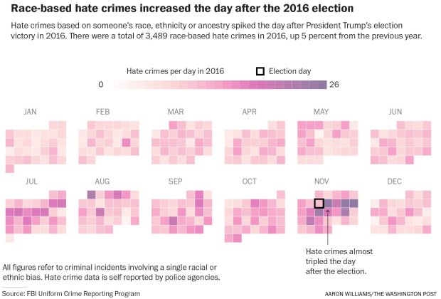 A look at racial and ethnicity-based hate crimes in the U.S. Graphic by theWashington Post