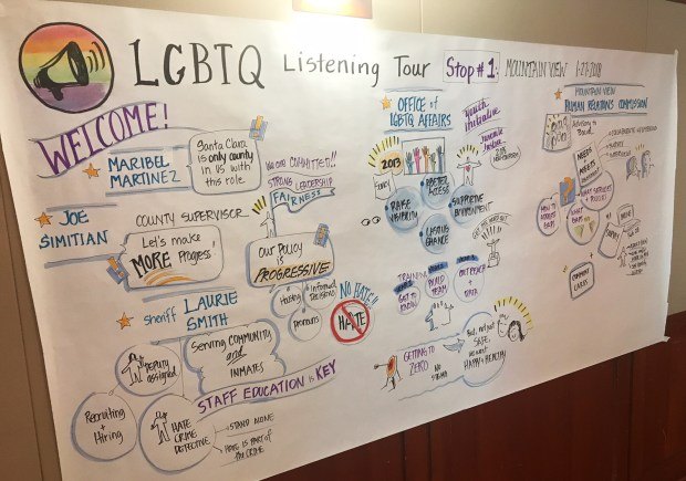 """Paula Hansen produced a """"graphic recording"""" of the first community listening session of the Santa Clara County office of LGBTQ Affairs on Jan. 27, 2018, in Mountain View. (Benny O'Hara photo)"""