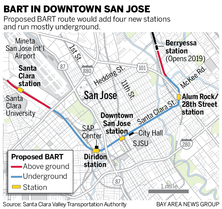 San Jose How BARTs extension will transform the South Bay
