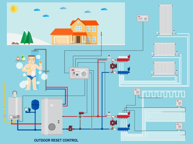 sponsored: fear not the tankless water heater – the mercury news