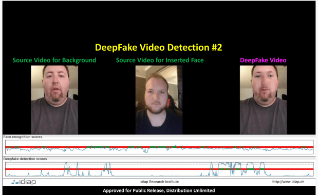Deepfakes: Fighting fake videos, from Silicon Valley to D C