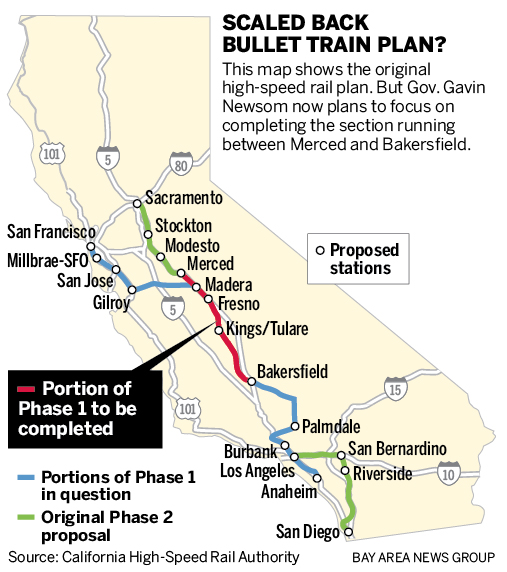 From bullet train to housing crisis, Newsom sets new agenda