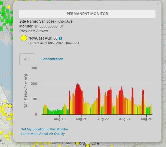 Fire.AirNow.gov sensor