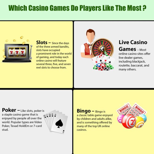 What Online Casino Games Do UK Players Like the Most?