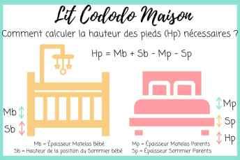 sommeil partagé avec bébé quel lit choisir pour le cododo ? Merecredi