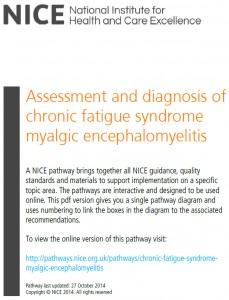 NICE pathway title