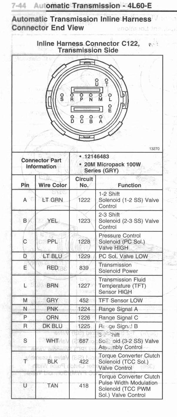 Question About 4l60e Connector