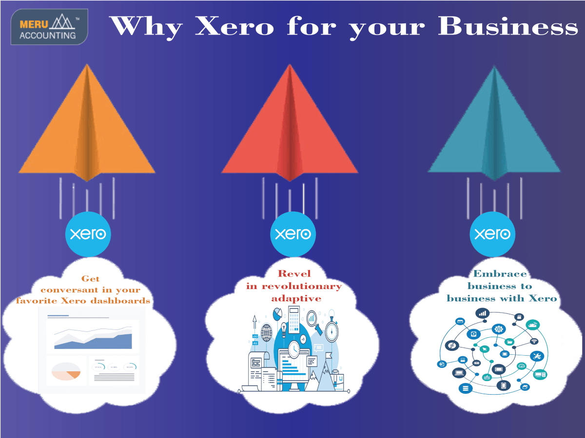 Why Xero for your Business 1024x768-02 (1)