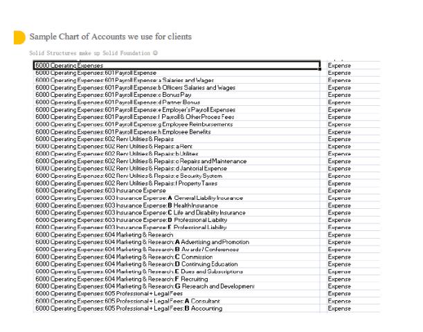 Framing up Good Chart of Accounts