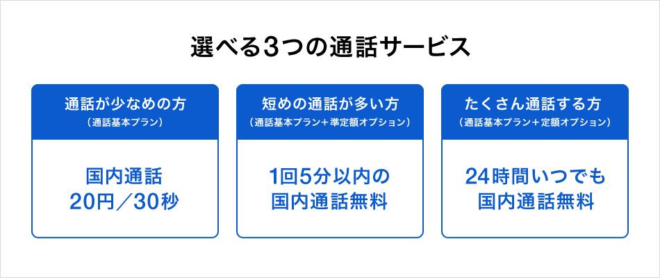 ソフトバンクの通話プランは3種類
