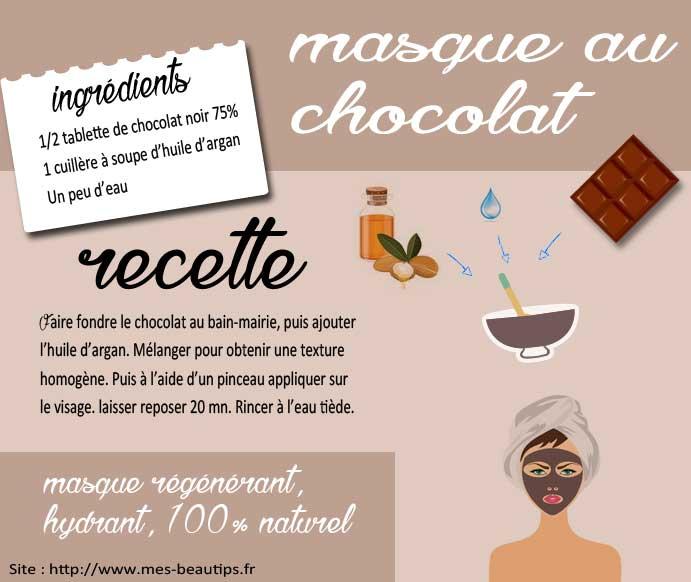 Masque Chocolat Maison Pour Le Visage Bienfaits Mes Beautips