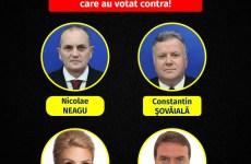 Bogdan Trif: Soluțiile propuse de PSD pentru gestionarea situației de criză au fost votate în Parlament! PNL a votat din nou împotrivă!