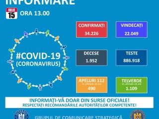 Zece cazuri noi de coronavirus în județul Sibiu! 641 în țară și 21 de noi decese