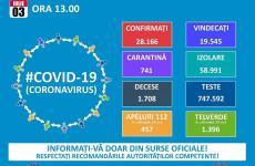 Încă o zi cu creștere alarmantă a cazurilor de coronavirus în România! La Sibiu avem un deces nou