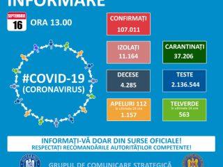 CORONAVIRUS 16 septembrie: Din nou număr record de infectări