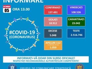 Patru DECESE asociate Covid-19 în județul Sibiu