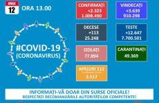Bilanț coronavirus: 53 de noi infectări din 418 teste și trei decese