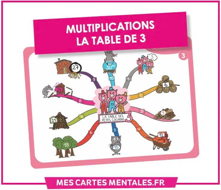 la table de multiplication de 3 en