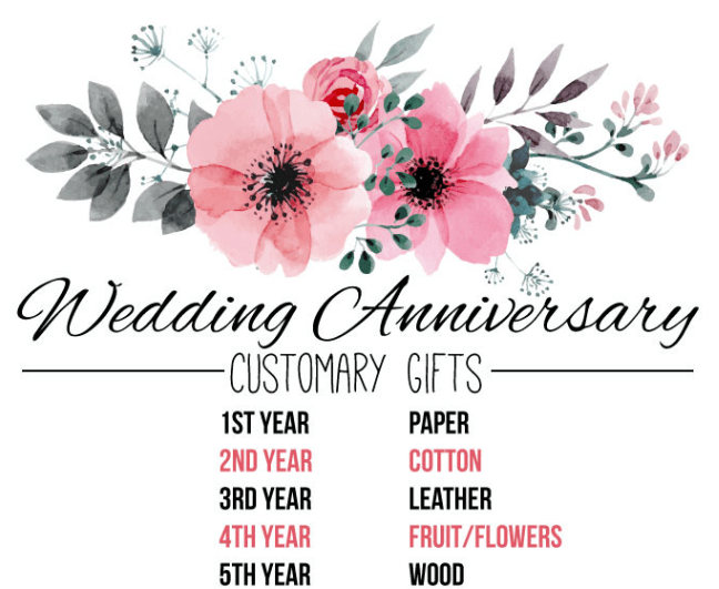 Traditional Anniversary Gift Ideas For The First 5 Years Of Marriage